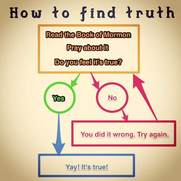 How to find truth